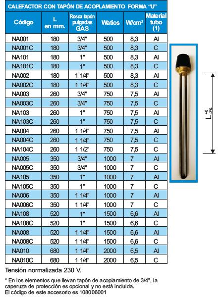 """Calefactor Tapón forma de """"U"""""""